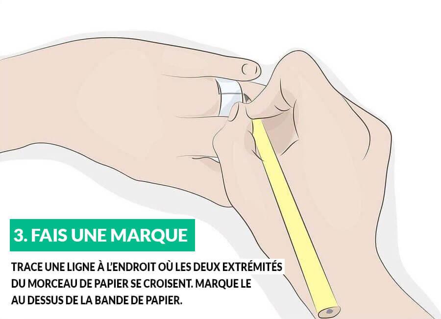 comment mesurer la taille de mon doigt